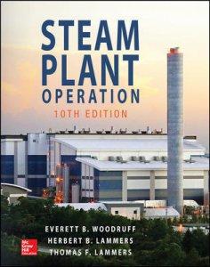 Steam Plant Operation